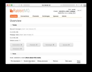 Panel do zarządzania RabbitMQ - podsumowanie działania serwera